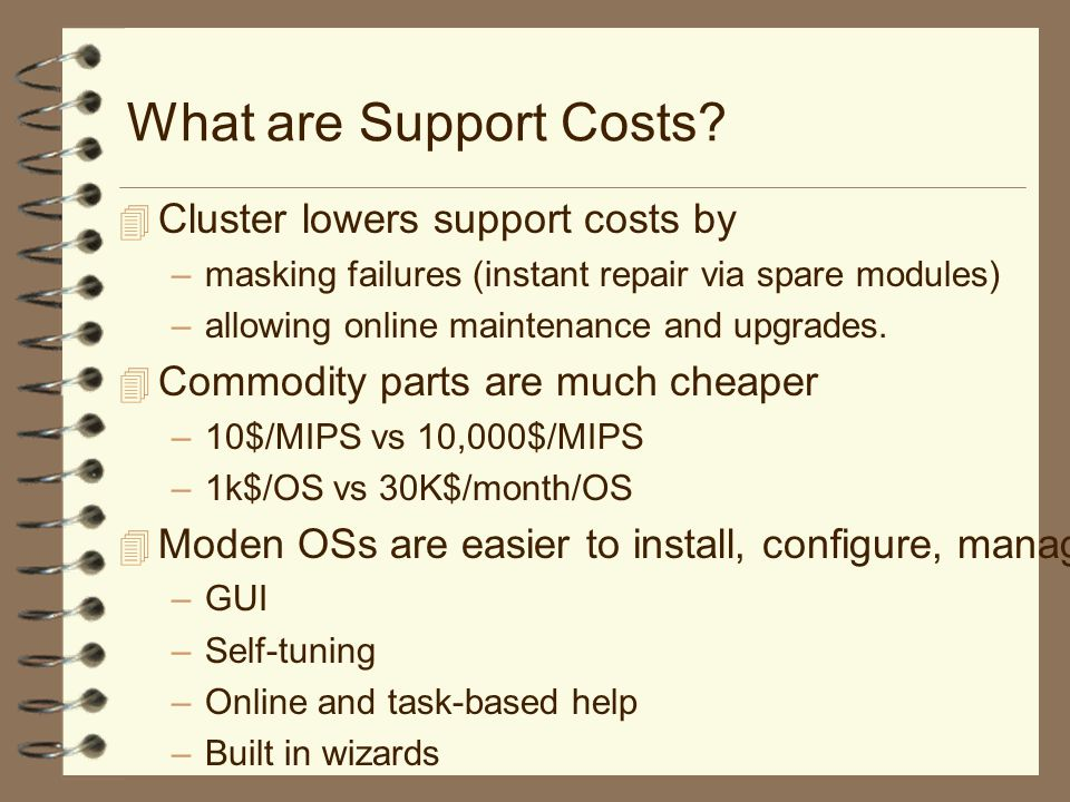 What are Support Costs.
