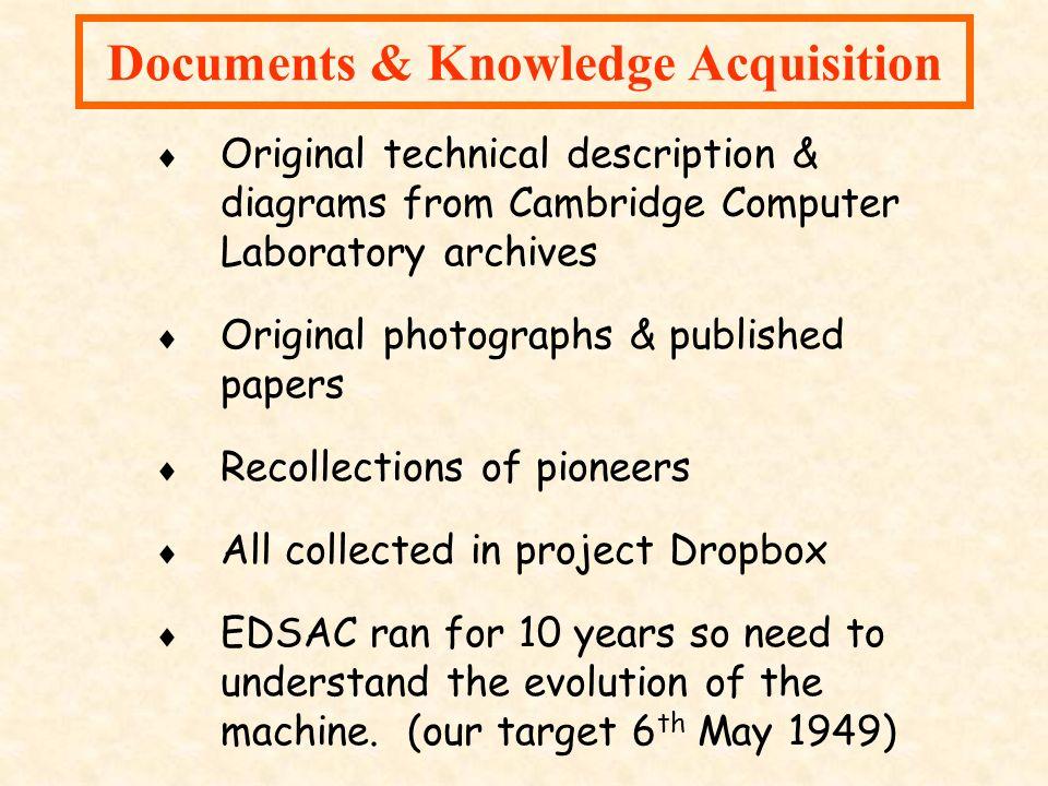 Documents & Knowledge Acquisition Original technical description & diagrams from Cambridge Computer Laboratory archives Original photographs & publish