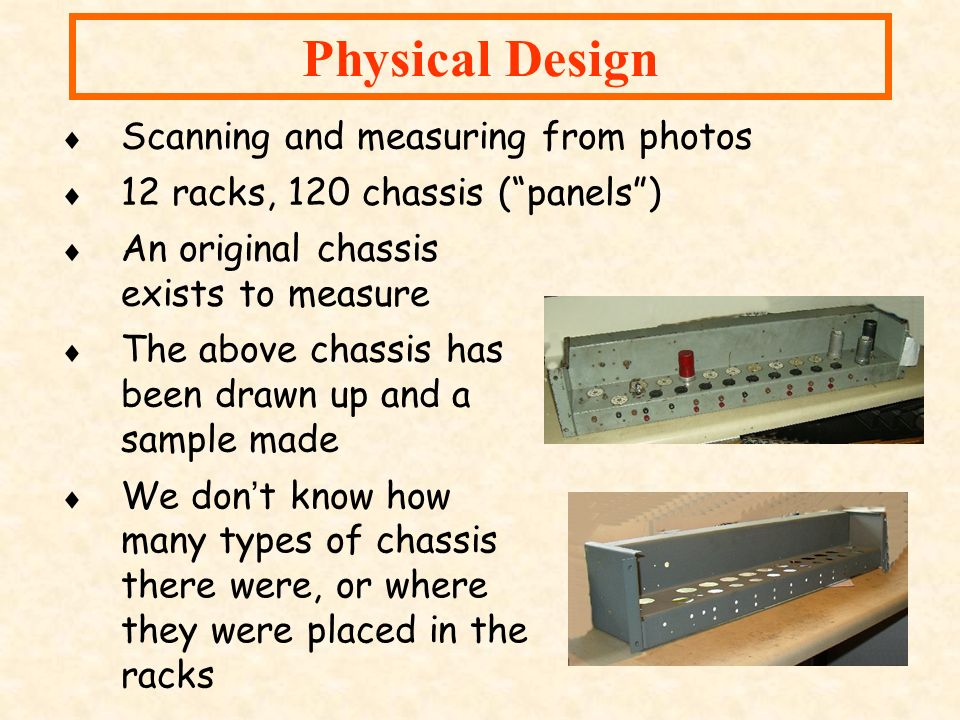Physical Design The above chassis has been drawn up and a sample made Scanning and measuring from photos An original chassis exists to measure 12 rack