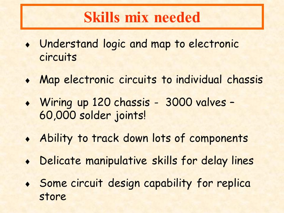 Skills mix needed Understand logic and map to electronic circuits Map electronic circuits to individual chassis Wiring up 120 chassis - 3000 valves –