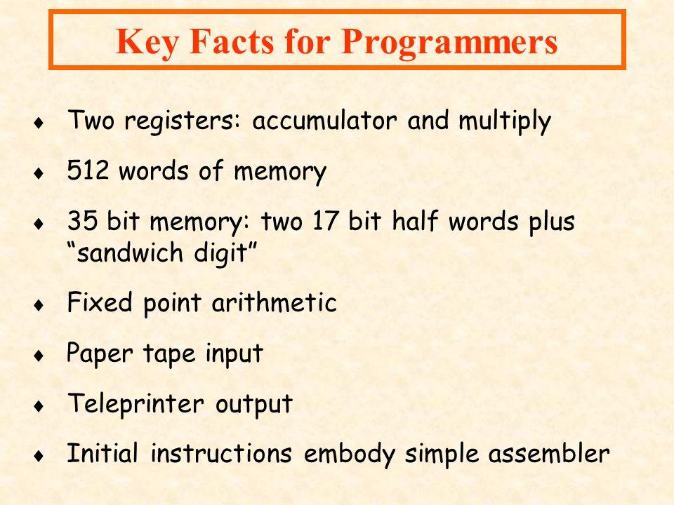 Order Code A n a += [n] S n a -= [n] H nm := [n] V na += m*[n] N na -= m*[n] T nn := a; a := 0 U nn := a C na += m&[n] R 2 n-2 a := a >> n L 2 n-2 a := a >> n E njmp if a<0 G njmp if a0 I nn:=input O noutput:=[n] F ncheck Xno op Yround a Zstop F (5)n (10)L -
