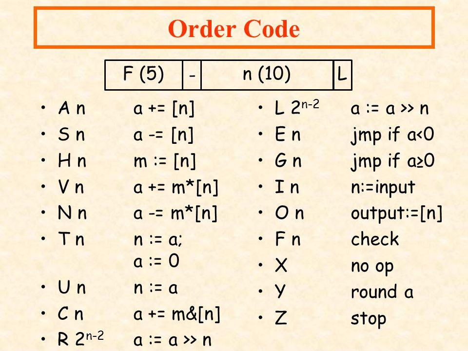 Order Code A n a += [n] S n a -= [n] H nm := [n] V na += m*[n] N na -= m*[n] T nn := a; a := 0 U nn := a C na += m&[n] R 2 n-2 a := a >> n L 2 n-2 a :