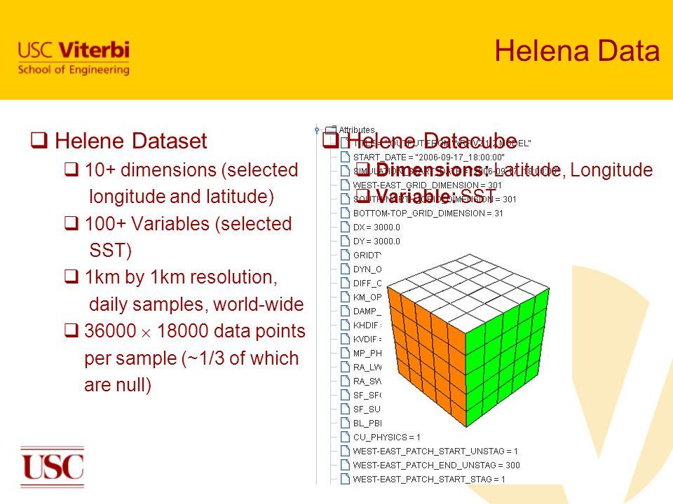 Helena Data Helene Dataset 10+ dimensions (selected longitude and latitude) 100+ Variables (selected SST) 1km by 1km resolution, daily samples, world-