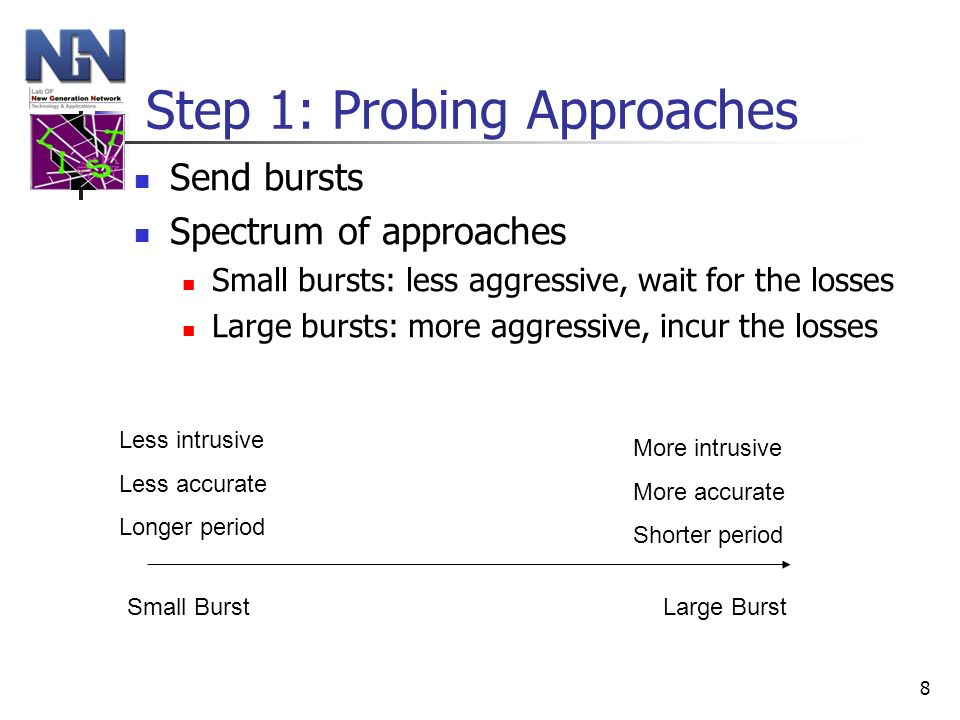 8 Step 1: Probing Approaches Send bursts Spectrum of approaches Small bursts: less aggressive, wait for the losses Large bursts: more aggressive, incu