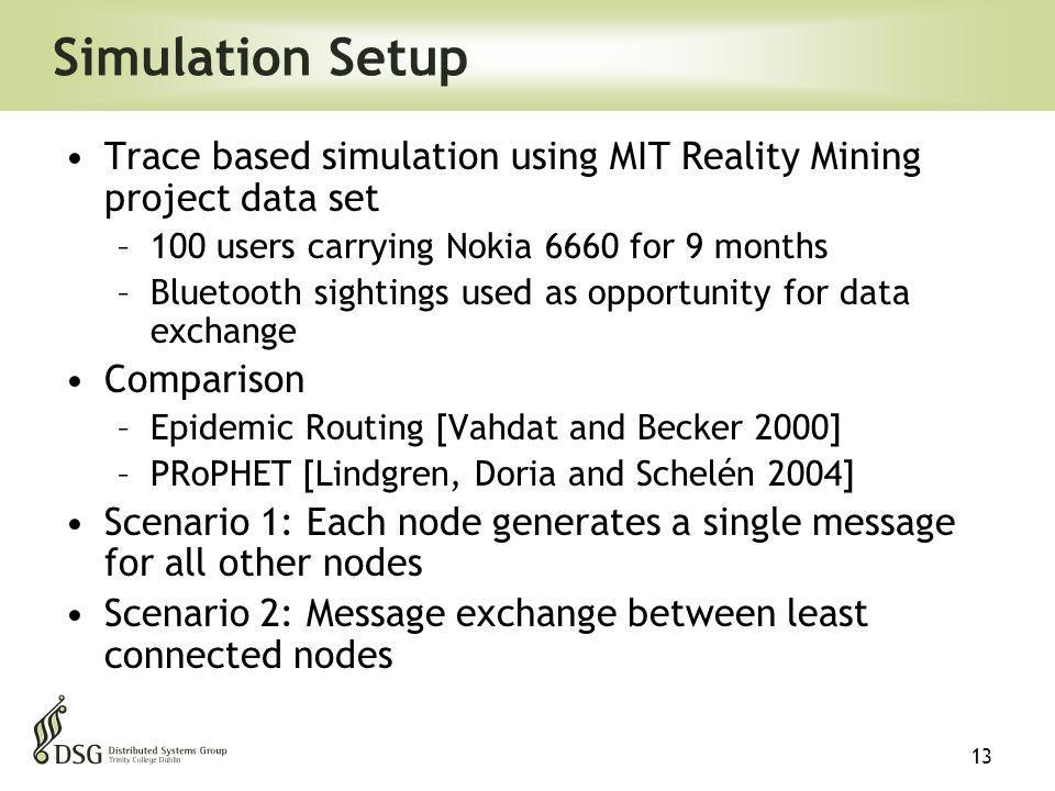 13 Simulation Setup Trace based simulation using MIT Reality Mining project data set –100 users carrying Nokia 6660 for 9 months –Bluetooth sightings used as opportunity for data exchange Comparison –Epidemic Routing [Vahdat and Becker 2000] –PRoPHET [Lindgren, Doria and Schelén 2004] Scenario 1: Each node generates a single message for all other nodes Scenario 2: Message exchange between least connected nodes