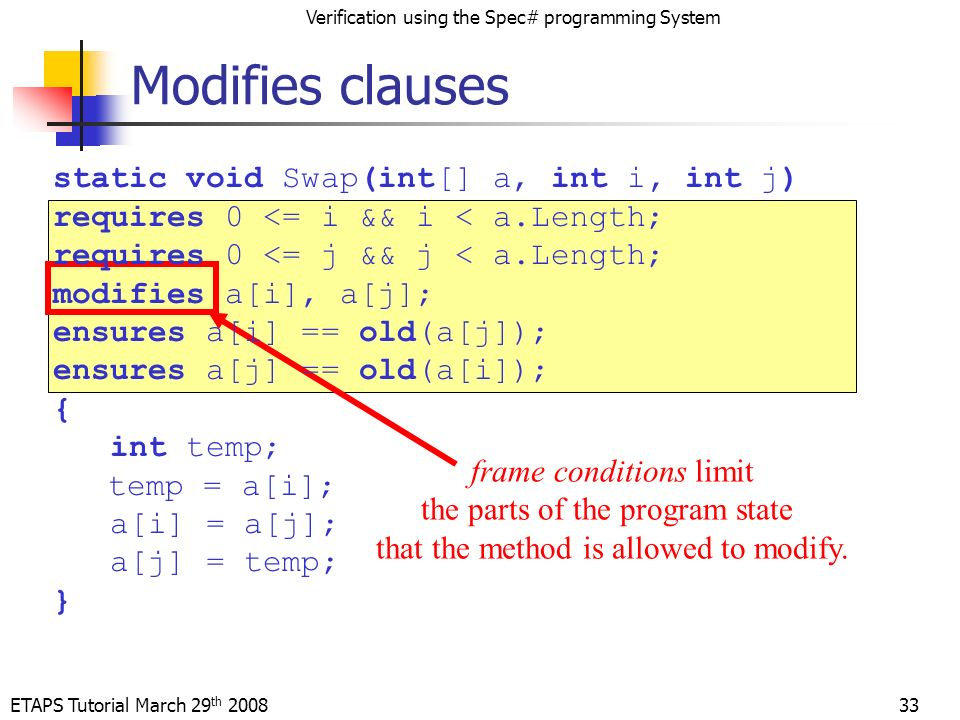 ETAPS Tutorial March 29 th 2008 Verification using the Spec# programming System 33 Modifies clauses frame conditions limit the parts of the program state that the method is allowed to modify.