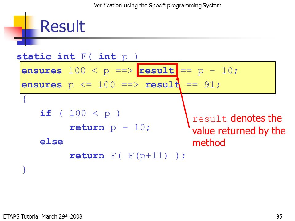 ETAPS Tutorial March 29 th 2008 Verification using the Spec# programming System 35 Result result denotes the value returned by the method static int F( int p ) ensures 100 result == p – 10; ensures p result == 91; { if ( 100 < p ) return p – 10; else return F( F(p+11) ); }