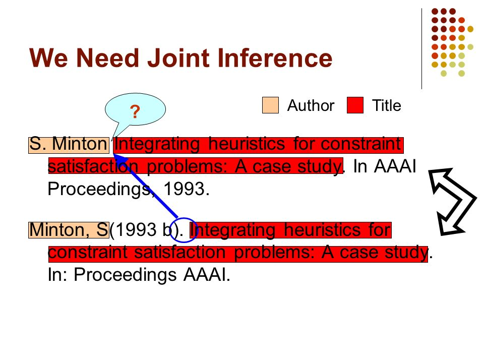 We Need Joint Inference A topic of keen interest Natural language processing [Sutton et.
