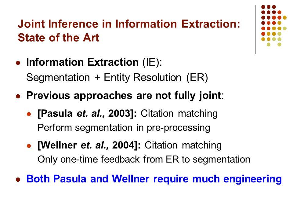 Segmentation: CiteSeer (F1) Potential Records