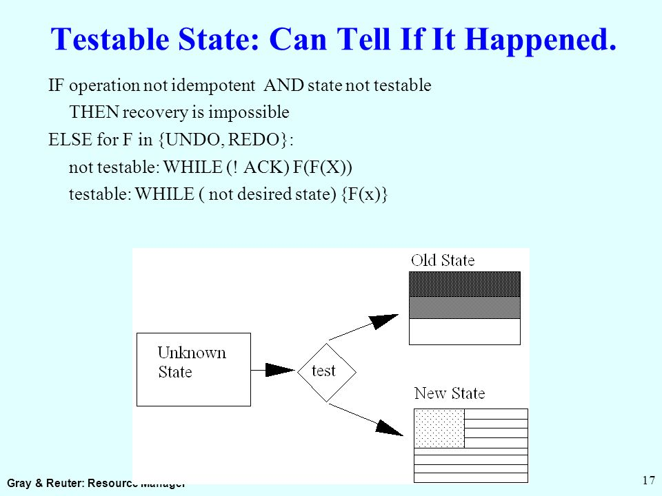 Gray & Reuter: Resource Manager 17 Testable State: Can Tell If It Happened.