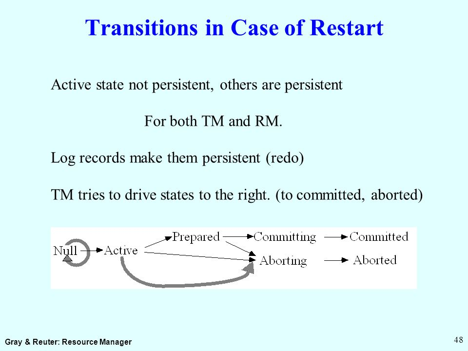 Gray & Reuter: Resource Manager 48 Transitions in Case of Restart Active state not persistent, others are persistent For both TM and RM.