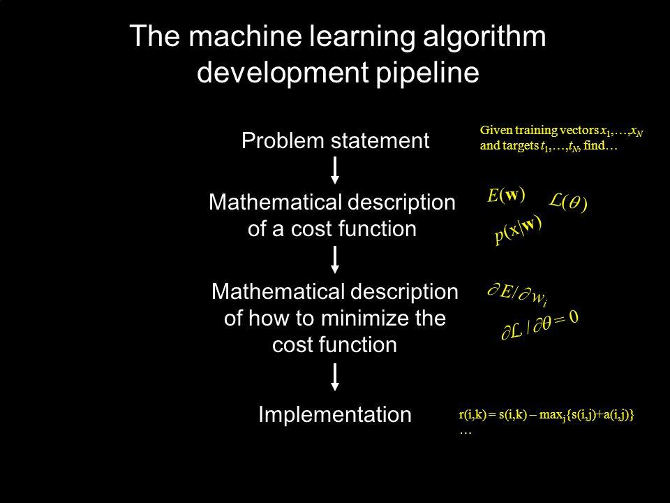 The machine learning algorithm development pipeline Problem statement Mathematical description of a cost function Mathematical description of how to minimize the cost function Implementation E(w)E(w) L ( ) p(x|w) E/ w i L / = 0 Given training vectors x 1,…,x N and targets t 1,…,t N, find… r(i,k) = s(i,k) – max j {s(i,j)+a(i,j)} …
