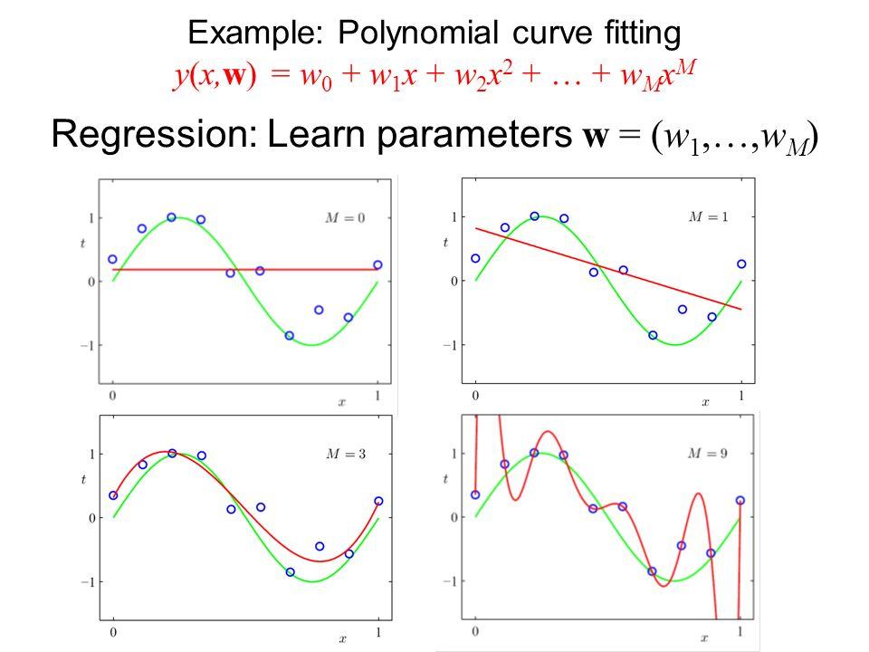 Example: Polynomial curve fitting y(x,w) = w 0 + w 1 x + w 2 x 2 + … + w M x M Regression: Learn parameters w = (w 1,…,w M )