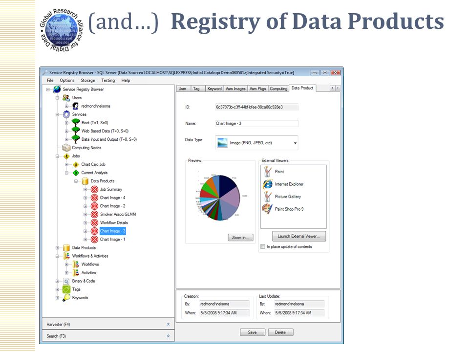 (and…) Registry of Data Products