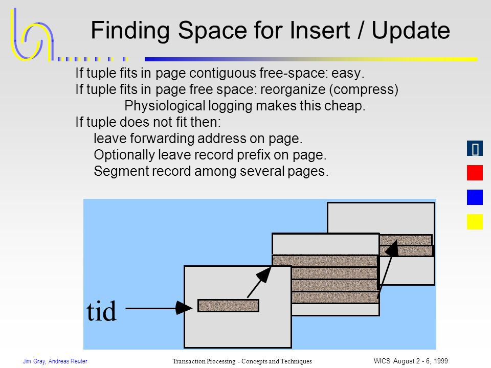 Jim Gray, Andreas Reuter Transaction Processing - Concepts and Techniques WICS August 2 - 6, 1999 Finding Space for Insert / Update If tuple fits in p