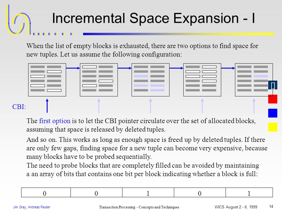 Jim Gray, Andreas Reuter Transaction Processing - Concepts and Techniques WICS August 2 - 6, 1999 14 Incremental Space Expansion - I When the list of