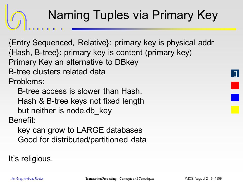 Jim Gray, Andreas Reuter Transaction Processing - Concepts and Techniques WICS August 2 - 6, 1999 Naming Tuples via Primary Key {Entry Sequenced, Rela