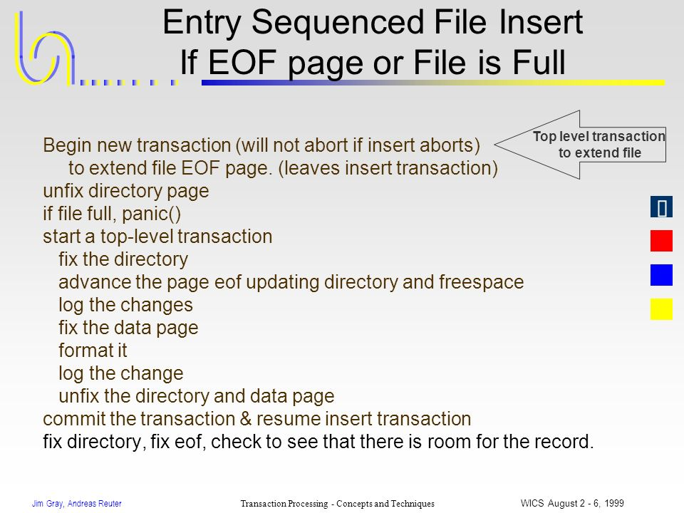 Jim Gray, Andreas Reuter Transaction Processing - Concepts and Techniques WICS August 2 - 6, 1999 Entry Sequenced File Insert If EOF page or File is F