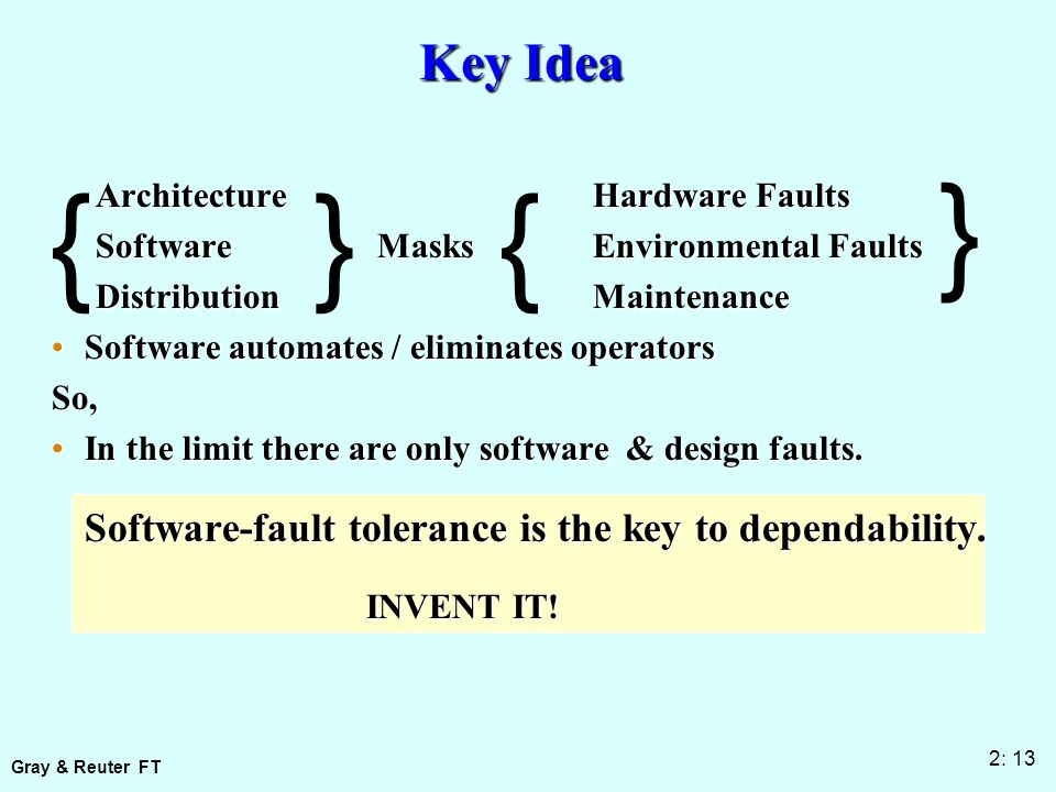 Gray & Reuter FT 2: 13 Key Idea ArchitectureHardware Faults ArchitectureHardware Faults Software MasksEnvironmental Faults Software MasksEnvironmental Faults DistributionMaintenance DistributionMaintenance Software automates / eliminates operatorsSoftware automates / eliminates operatorsSo, In the limit there are only software & design faults.
