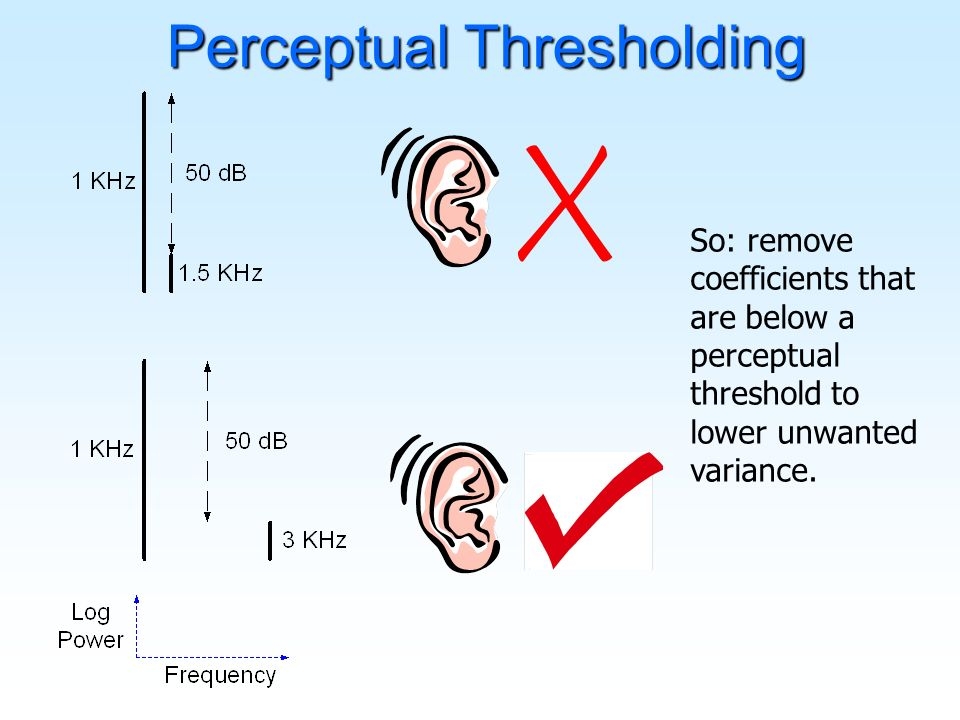 Perceptual Thresholding So: remove coefficients that are below a perceptual threshold to lower unwanted variance.