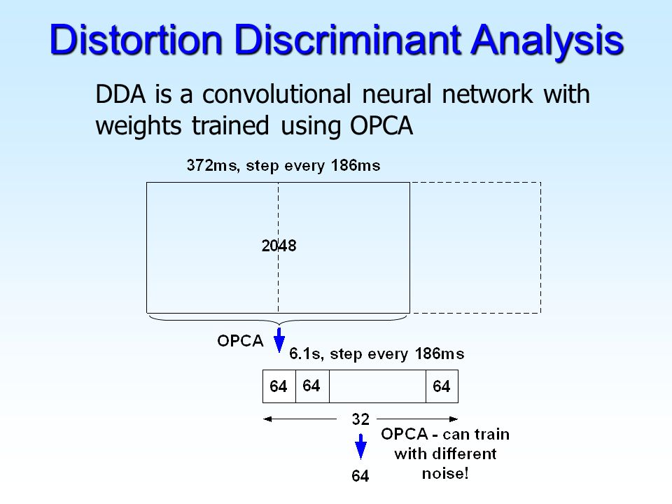 Distortion Discriminant Analysis DDA is a convolutional neural network with weights trained using OPCA