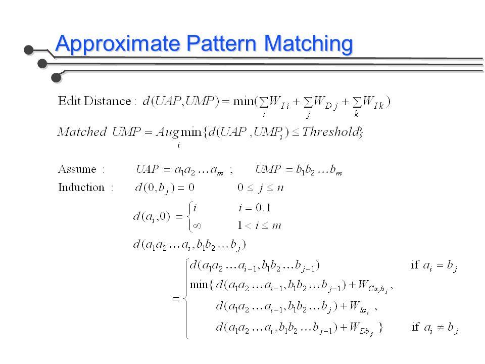 Approximate Pattern Matching