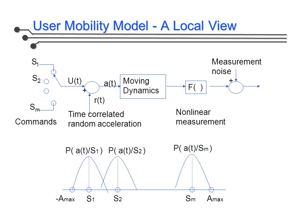User Mobility Model - A Local View S 1 S m S 2 Moving Dynamics Commands Time correlated random acceleration r(t) + U(t) a(t) F( ) Measurement noise No