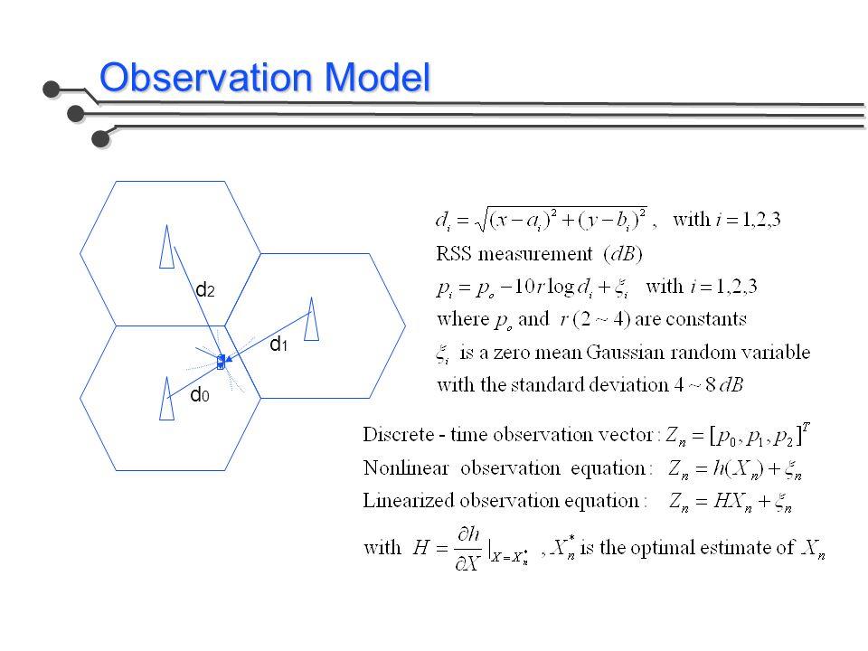Observation Model d0d0 d1d1 d2d2