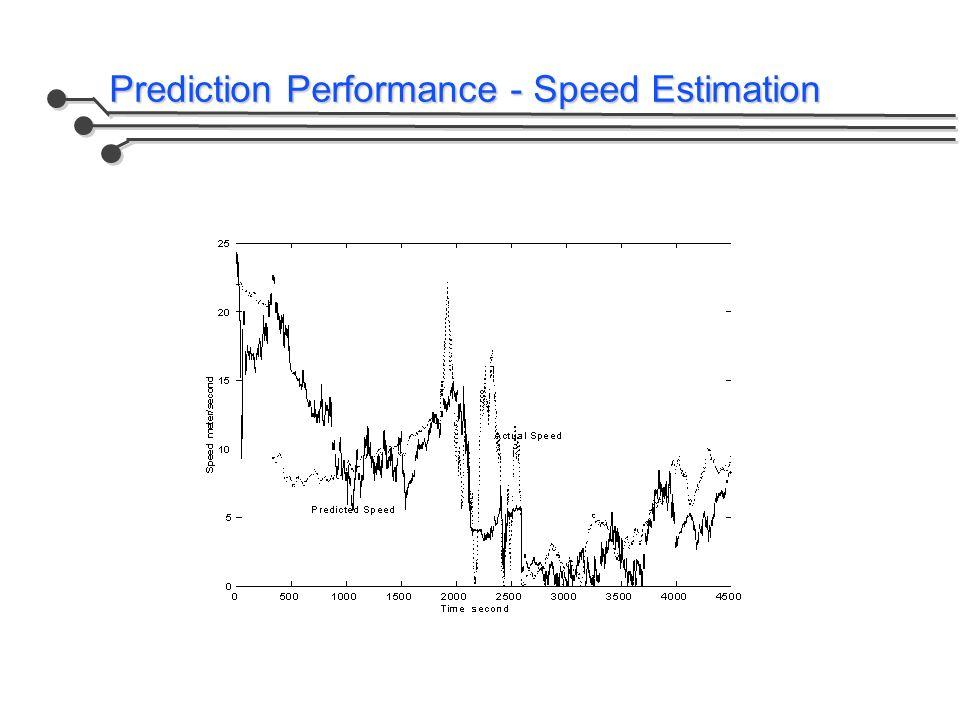 Prediction Performance - Speed Estimation