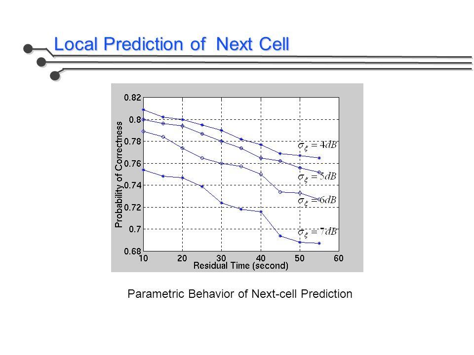 Parametric Behavior of Next-cell Prediction