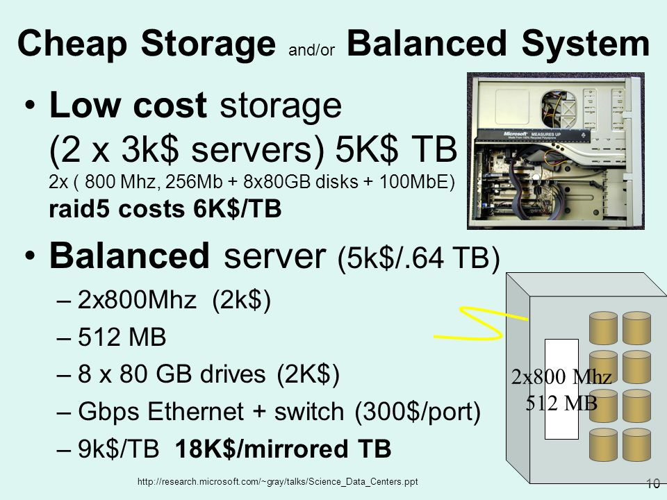 http://research.microsoft.com/~gray/talks/Science_Data_Centers.ppt 10 Cheap Storage and/or Balanced System Low cost storage (2 x 3k$ servers) 5K$ TB 2x ( 800 Mhz, 256Mb + 8x80GB disks + 100MbE) raid5 costs 6K$/TB Balanced server (5k$/.64 TB) –2x800Mhz (2k$) –512 MB –8 x 80 GB drives (2K$) –Gbps Ethernet + switch (300$/port) –9k$/TB 18K$/mirrored TB 2x800 Mhz 512 MB
