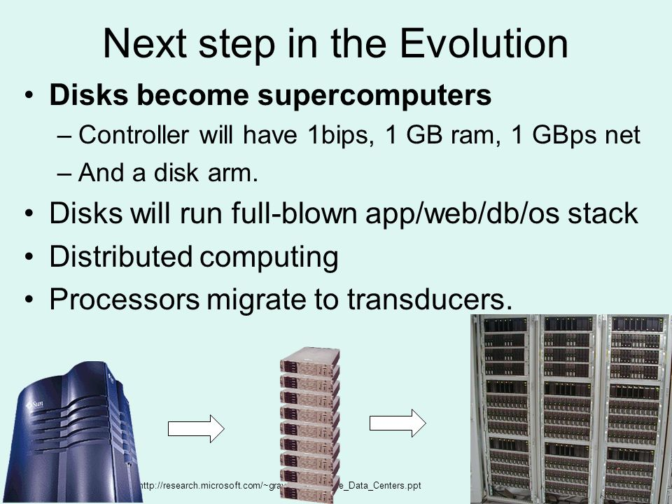 http://research.microsoft.com/~gray/talks/Science_Data_Centers.ppt 11 Next step in the Evolution Disks become supercomputers –Controller will have 1bips, 1 GB ram, 1 GBps net –And a disk arm.