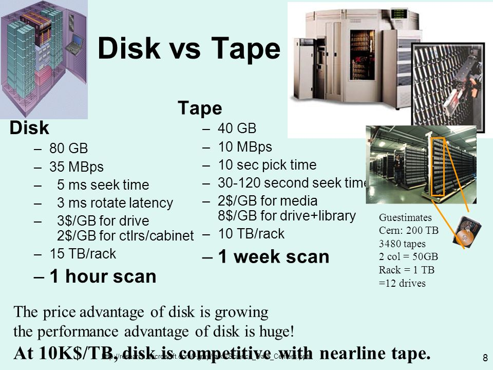 http://research.microsoft.com/~gray/talks/Science_Data_Centers.ppt 8 Disk vs Tape Disk –80 GB –35 MBps – 5 ms seek time – 3 ms rotate latency – 3$/GB for drive 2$/GB for ctlrs/cabinet –15 TB/rack –1 hour scan Tape –40 GB –10 MBps –10 sec pick time –30-120 second seek time –2$/GB for media 8$/GB for drive+library –10 TB/rack –1 week scan The price advantage of disk is growing the performance advantage of disk is huge.
