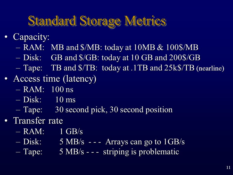 11 Standard Storage Metrics Capacity:Capacity: –RAM: MB and $/MB: today at 10MB & 100$/MB –Disk:GB and $/GB: today at 10 GB and 200$/GB –Tape: TB and $/TB: today at.1TB and 25k$/TB (nearline) Access time (latency)Access time (latency) –RAM:100 ns –Disk: 10 ms –Tape: 30 second pick, 30 second position Transfer rateTransfer rate –RAM: 1 GB/s –Disk: 5 MB/s - - - Arrays can go to 1GB/s –Tape: 5 MB/s - - - striping is problematic