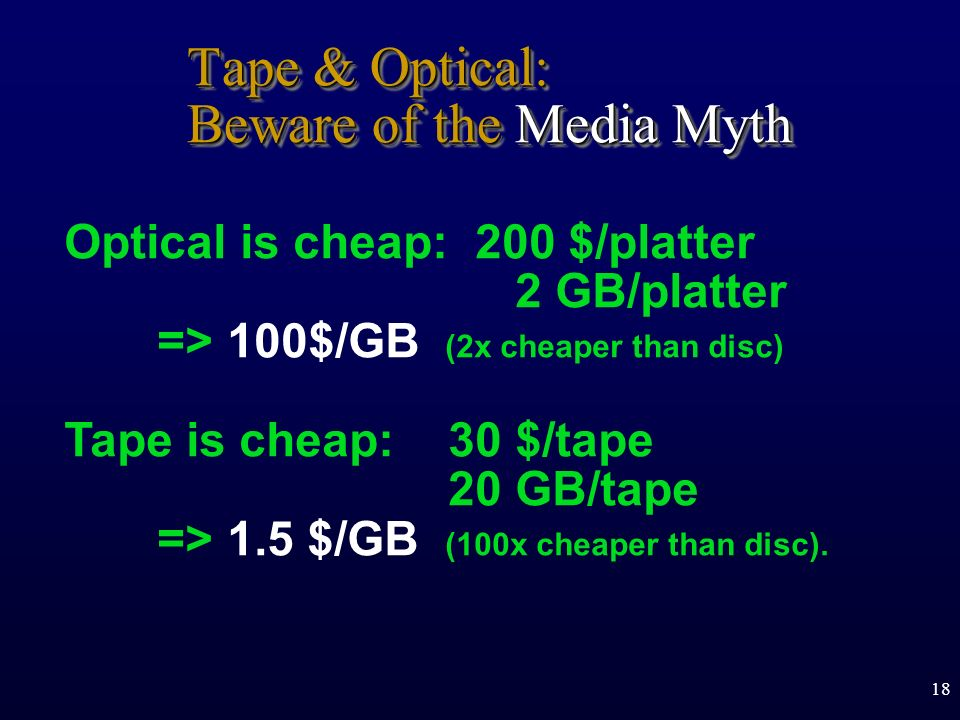 18 Tape & Optical: Beware of the Media Myth Optical is cheap: 200 $/platter 2 GB/platter => 100$/GB (2x cheaper than disc) Tape is cheap:30 $/tape 20 GB/tape => 1.5 $/GB (100x cheaper than disc).