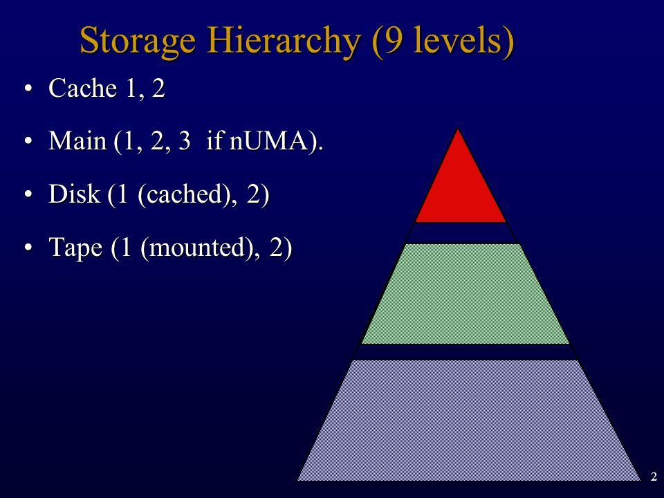 2 Storage Hierarchy (9 levels) Cache 1, 2Cache 1, 2 Main (1, 2, 3 if nUMA).Main (1, 2, 3 if nUMA).
