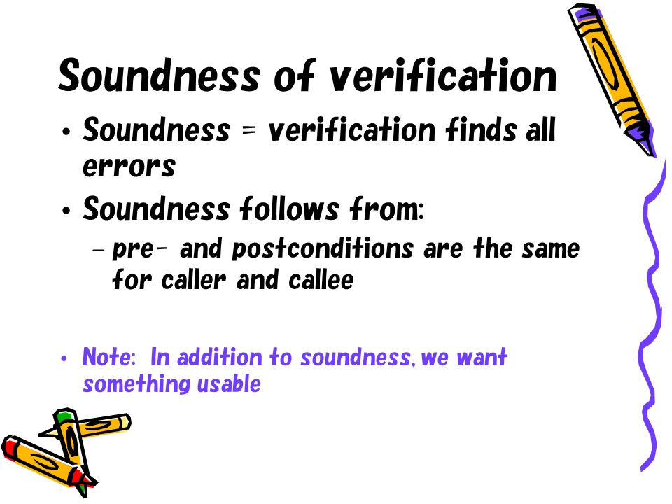 Soundness of verification Soundness = verification finds all errors Soundness follows from: – pre- and postconditions are the same for caller and call