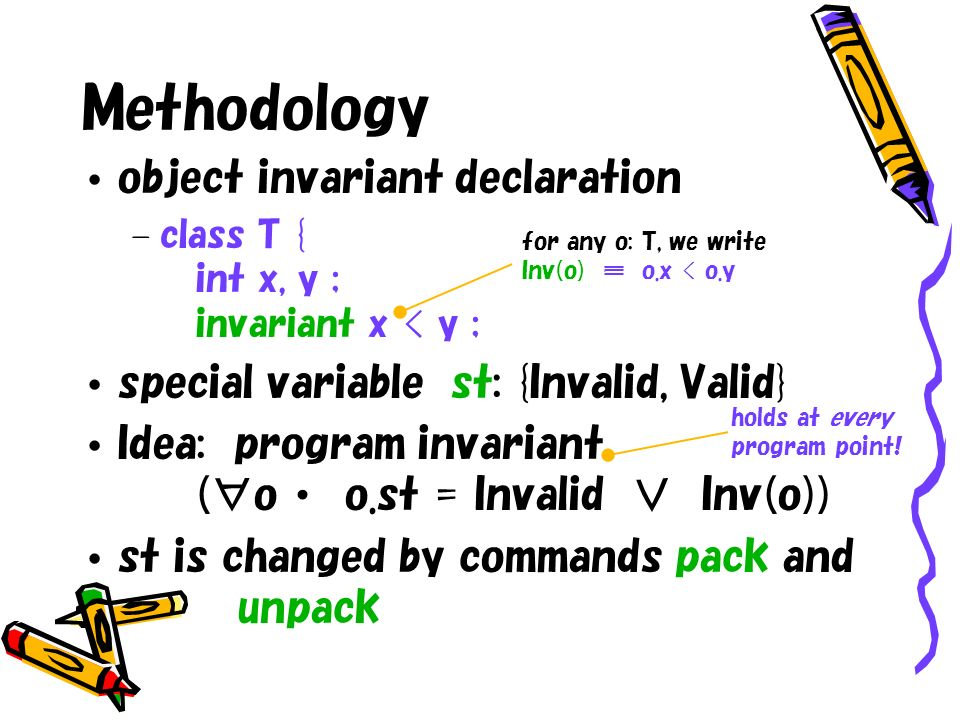 Methodology object invariant declaration – class T { int x, y ; invariant x < y ; special variable st: {Invalid, Valid} Idea: program invariant (o o.s
