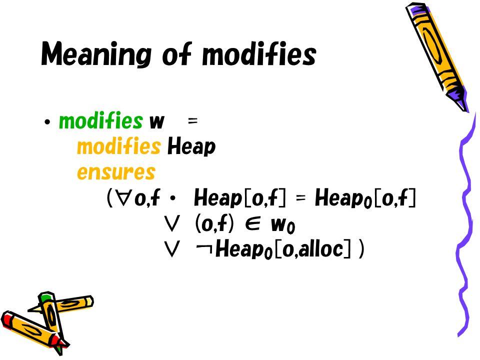 Meaning of modifies modifies w = modifies Heap ensures (o,f Heap[o,f] = Heap 0 [o,f](o,f) w 0Heap 0 [o,alloc] )