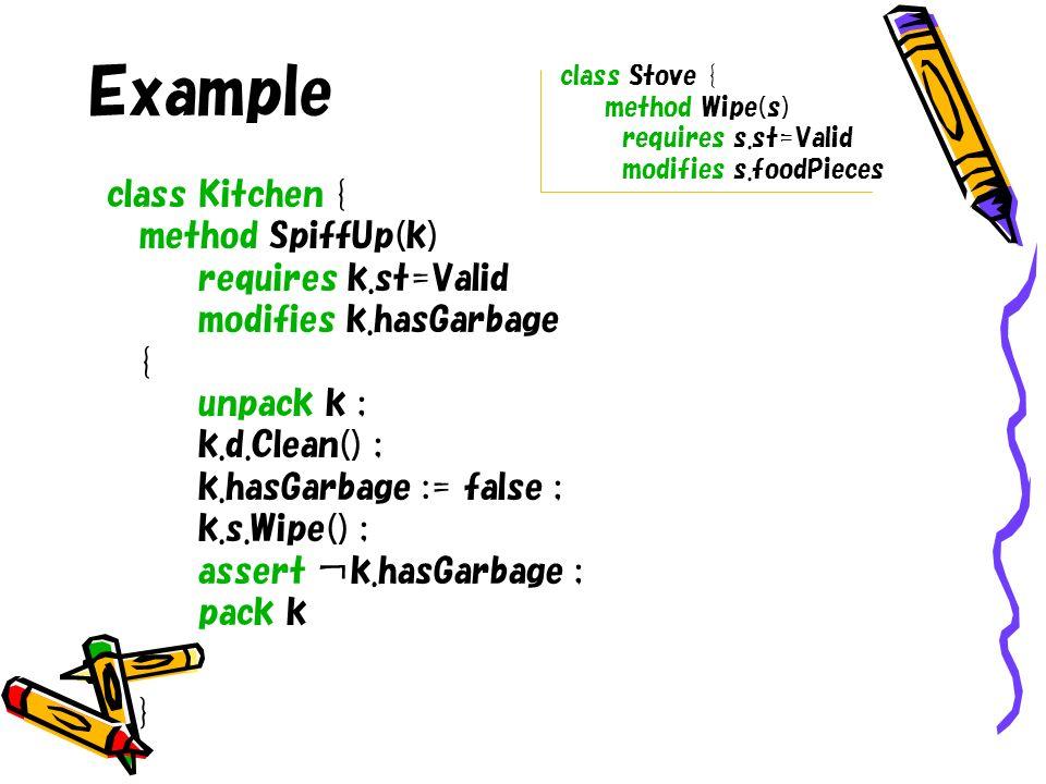 Example class Kitchen { method SpiffUp(k) requires k.st=Valid modifies k.hasGarbage { unpack k ; k.d.Clean() ; k.hasGarbage := false ; k.s.Wipe() ; as
