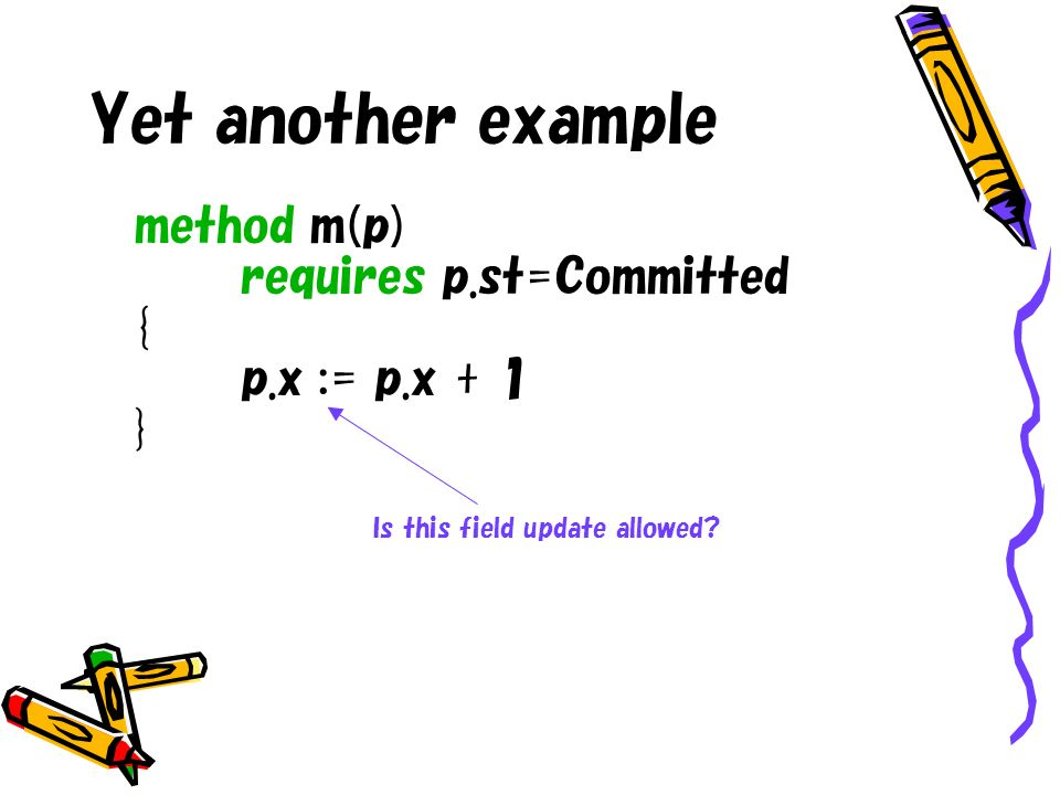Yet another example method m(p) requires p.st=Committed { p.x := p.x + 1 } Is this field update allowed?