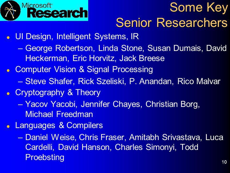 10 Some Key Senior Researchers l UI Design, Intelligent Systems, IR –George Robertson, Linda Stone, Susan Dumais, David Heckerman, Eric Horvitz, Jack
