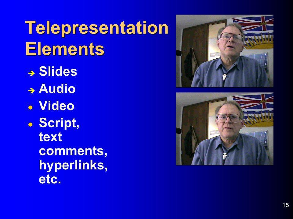 15 Telepresentation Elements è Slides è Audio l Video l Script, text comments, hyperlinks, etc.