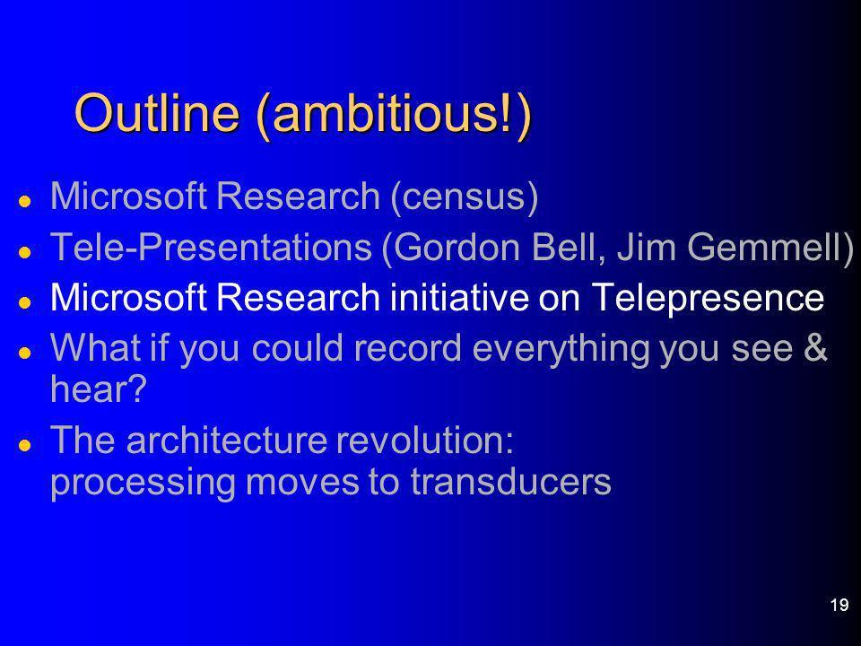 19 Outline (ambitious!) l Microsoft Research (census) l Tele-Presentations (Gordon Bell, Jim Gemmell) l Microsoft Research initiative on Telepresence