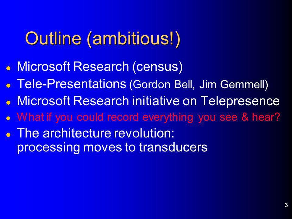 3 Outline (ambitious!) l Microsoft Research (census) l Tele-Presentations (Gordon Bell, Jim Gemmell) l Microsoft Research initiative on Telepresence l