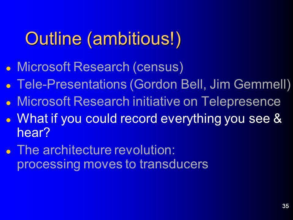 35 Outline (ambitious!) l Microsoft Research (census) l Tele-Presentations (Gordon Bell, Jim Gemmell) l Microsoft Research initiative on Telepresence