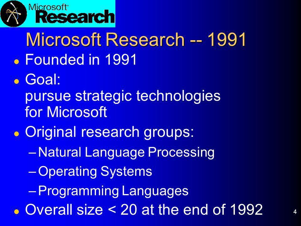 4 Microsoft Research -- 1991 l Founded in 1991 l Goal: pursue strategic technologies for Microsoft l Original research groups: –Natural Language Proce