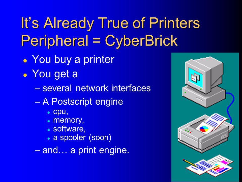 45 Its Already True of Printers Peripheral = CyberBrick l You buy a printer l You get a –several network interfaces –A Postscript engine l cpu, l memo