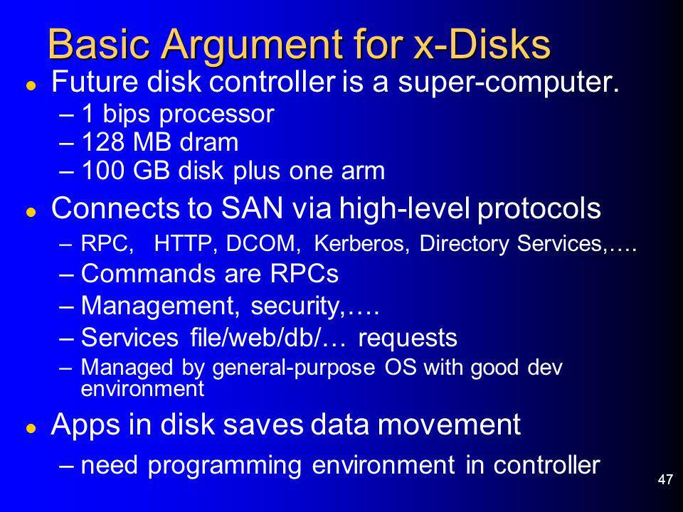 47 Basic Argument for x-Disks l Future disk controller is a super-computer. –1 bips processor –128 MB dram –100 GB disk plus one arm l Connects to SAN