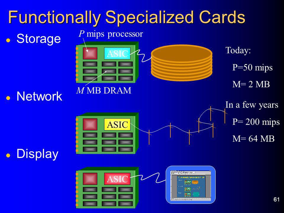 61 Functionally Specialized Cards l Storage l Network l Display M MB DRAM P mips processor ASIC Today: P=50 mips M= 2 MB In a few years P= 200 mips M=